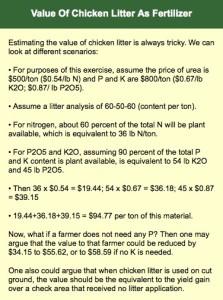 Value of Chicken Litter Dec 08