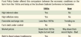 Market Factors