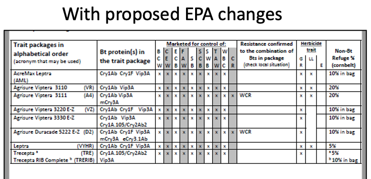 epa proposed changes
